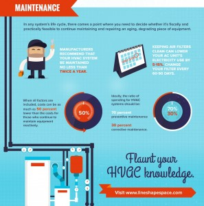 Aug 1_Everything You Need to Know About HVAC Systems Image
