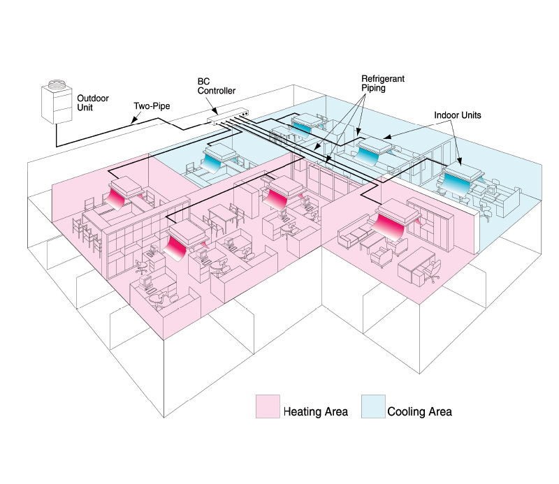 Here's How and Why VRF Zoning Technology is on the Rise - Mitsubishi