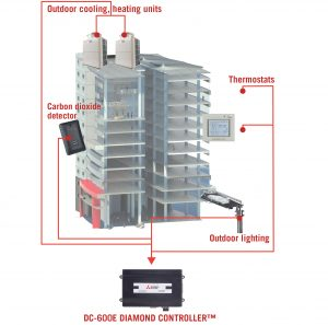 NEW diamond controls building diagram